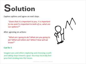 solution-card