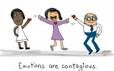 Emotions are Contagious